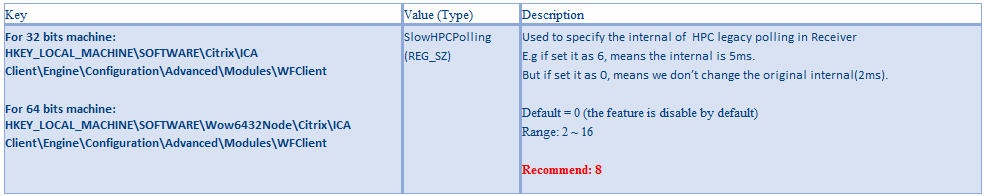 SlowHPCPolling
